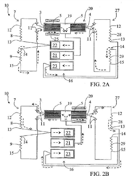 Generador térmico magnetocalórico y su procedimiento de intercambio térmico.