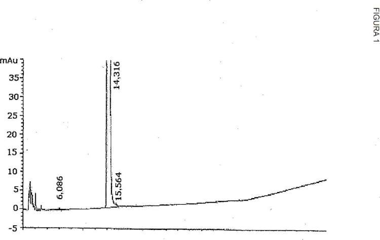 Proceso para preparar 7-alfa-[9-(4,4,5,5,5-pentafluorotiopentil)nonil]estra-1,3,5(10)-trien-3,17-beta-diol.