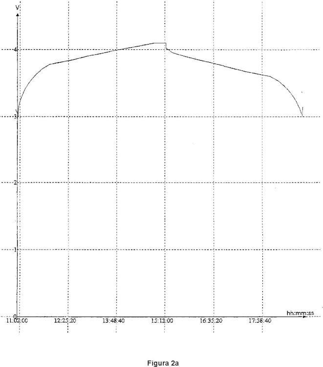 Láminas para elementos estructurales electroquímicos y procedimiento para su producción.