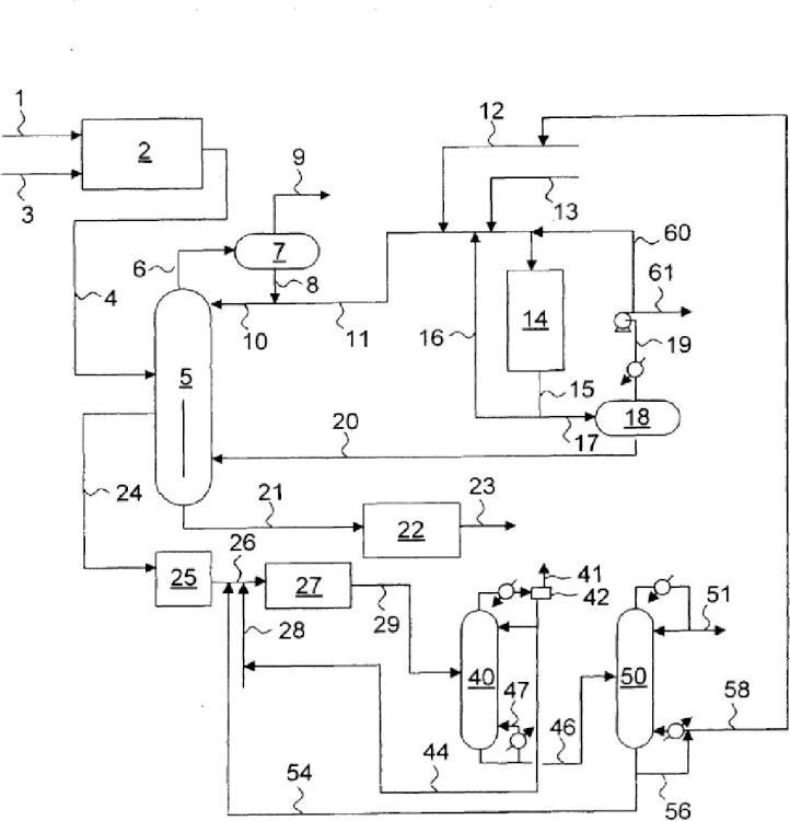 Proceso de pretratamiento en unidad de metátesis con formación de octeno.