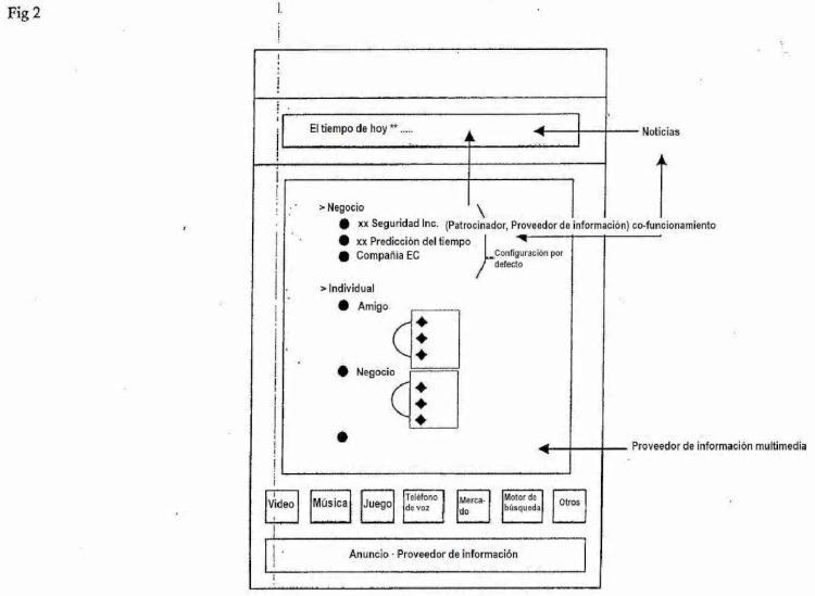 Un sistema de comunicación directa multimedia enlazado con el protocolo HTTP.