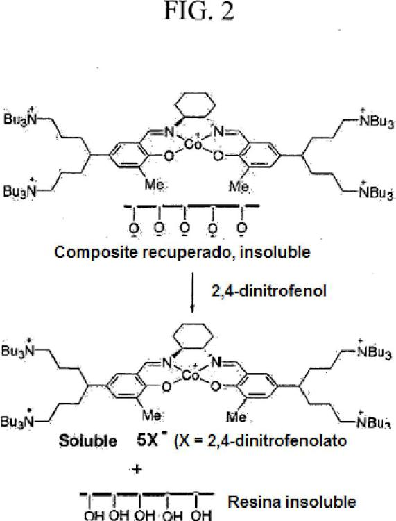 Procedimiento de producción de policarbonatos y complejo de coordinación usado para el mismo.