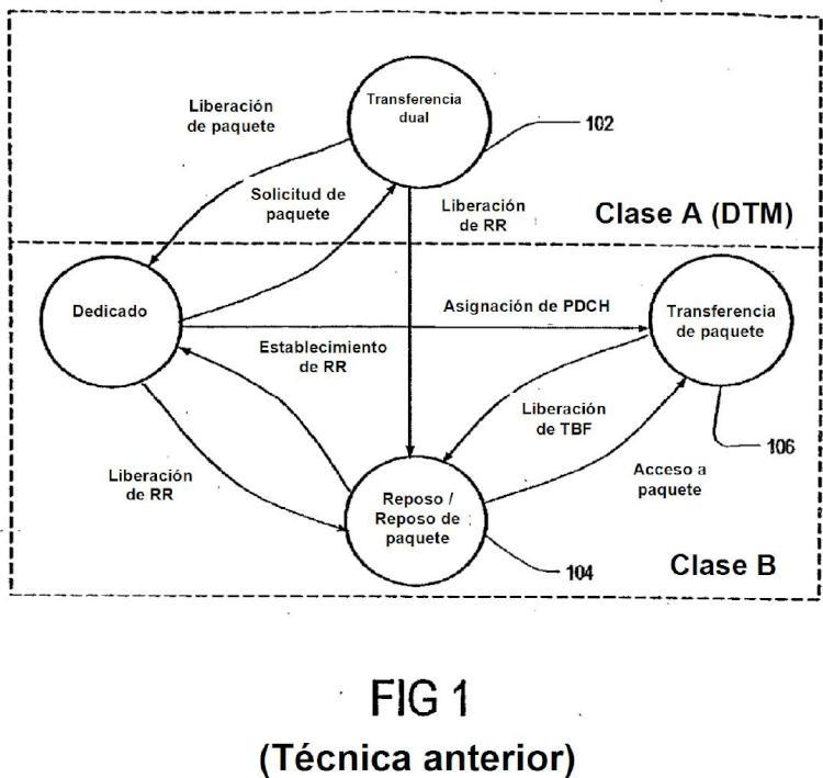 Mejora de la modalidad de transferencia dual cuando se liberan recursos conmutados por circuitos.