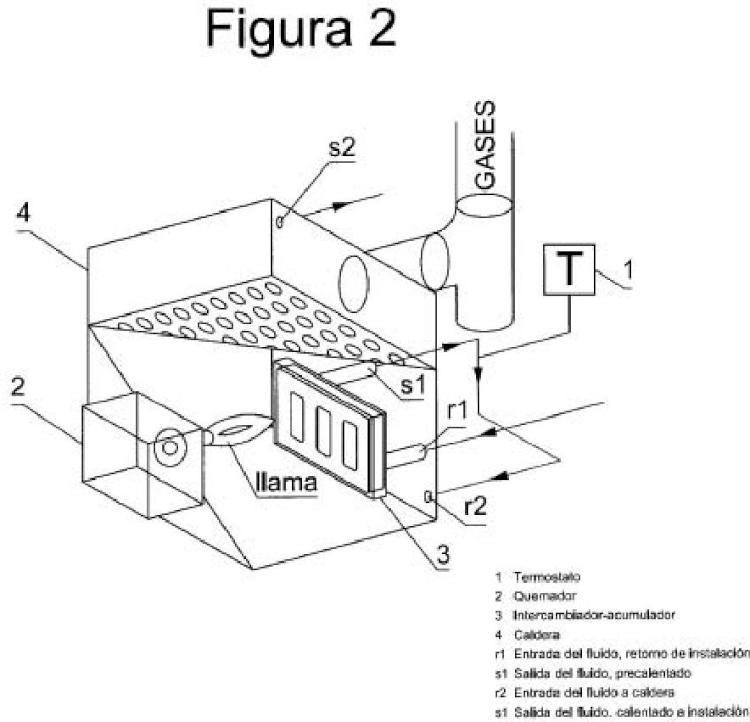 Intercambiador-acumulador de calor de alta eficiencia para calderas de gasoil o biomasa.