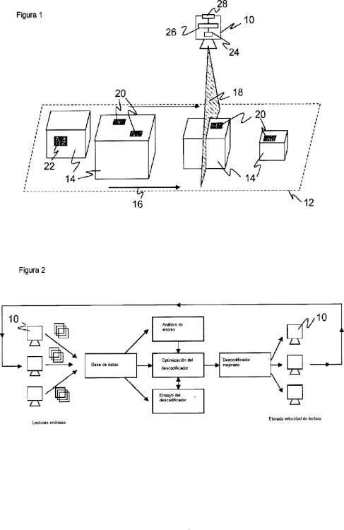 Lector de código optoelectrónico y procedimiento para la diagnosis y mejora del comportamiento de lectura.