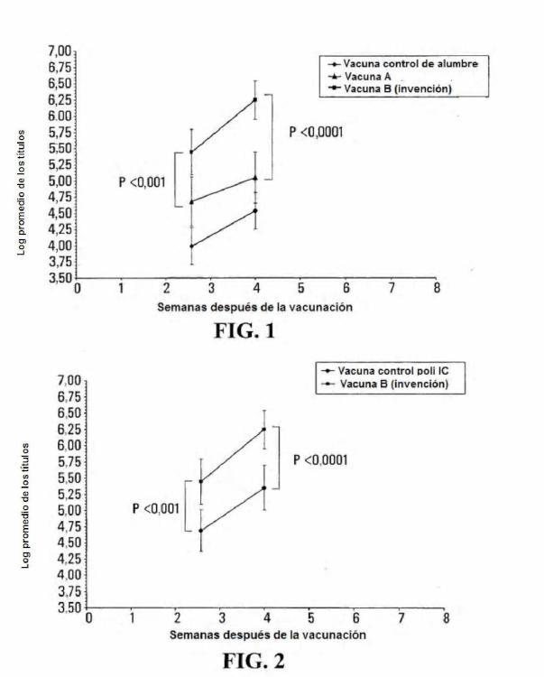 Composiciones que comprenden liposomas, un antígeno, un polinucleótido y un vehículo que comprende una fase continua de una sustancia hidrófoba.