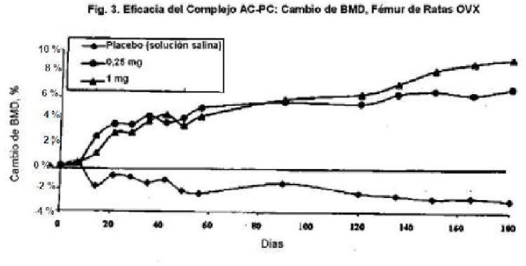 Composición farmacéutica de liberación sostenida a largo plazo que contiene una suspensión acuosa de bisfosfonato.