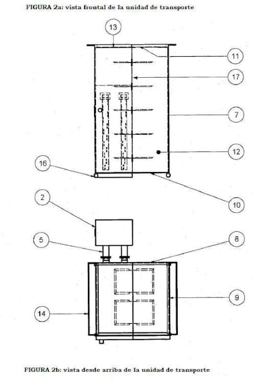 Un dispositivo y método para calentar múltiples comidas preparadas.