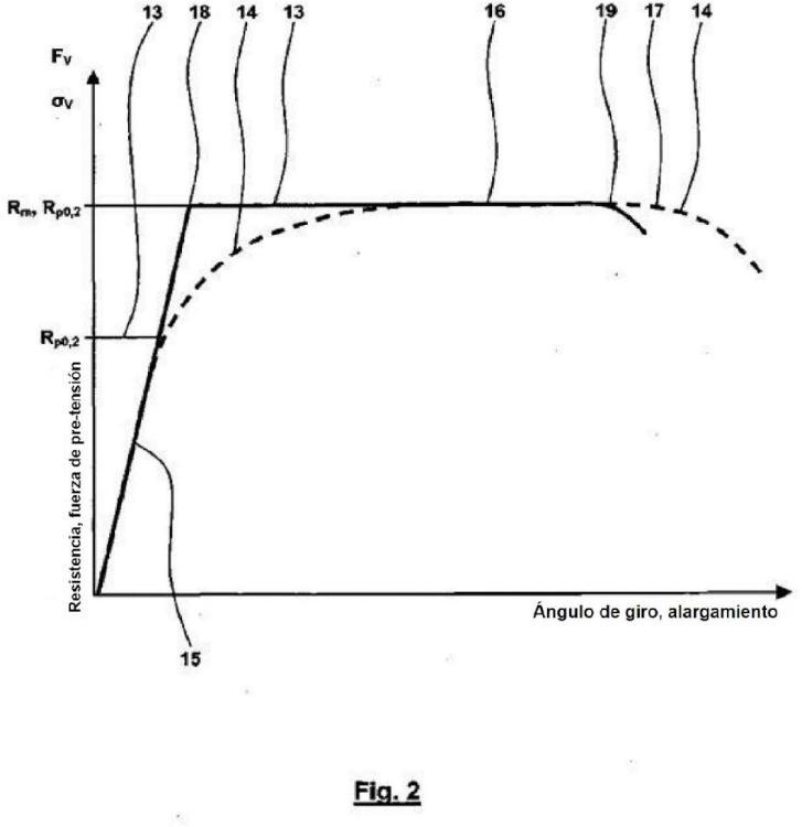 Ilustración 2 de la Galería de ilustraciones de Tornillo de resistencia ultraalta con elevada relación de límite de fluencia/resistencia a la tracción