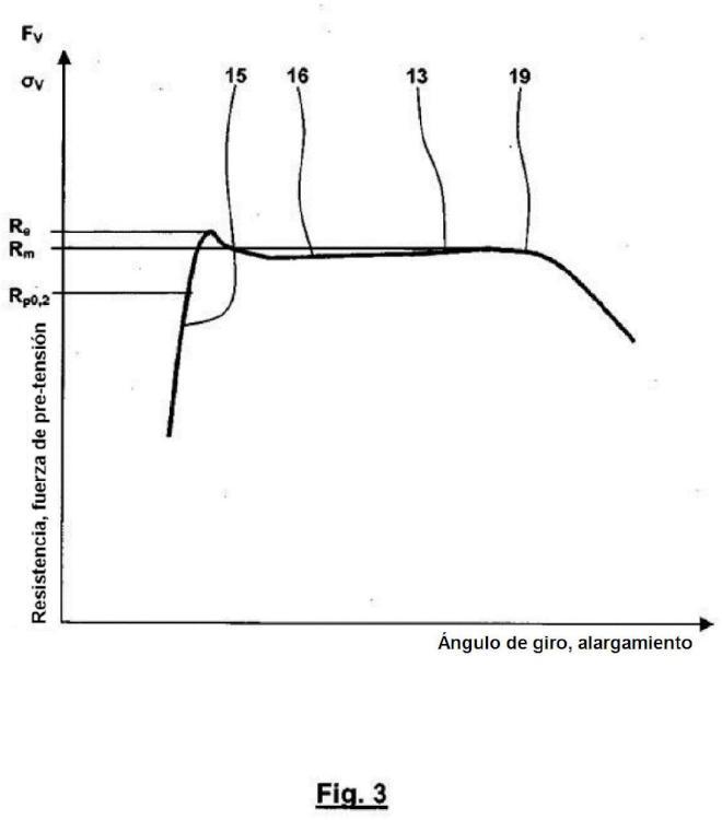 Ilustración 3 de la Galería de ilustraciones de Tornillo de resistencia ultraalta con elevada relación de límite de fluencia/resistencia a la tracción
