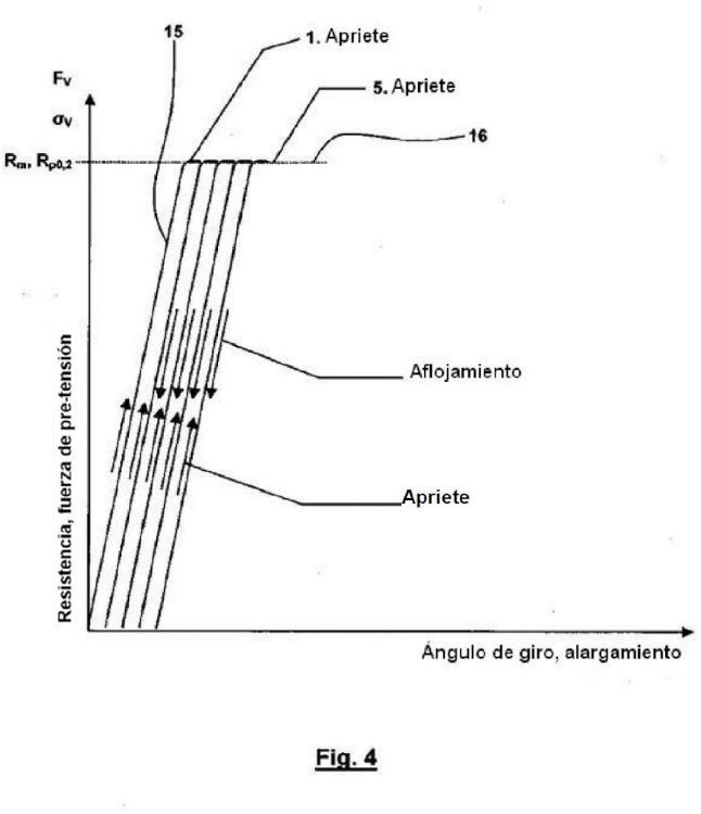 Ilustración 4 de la Galería de ilustraciones de Tornillo de resistencia ultraalta con elevada relación de límite de fluencia/resistencia a la tracción