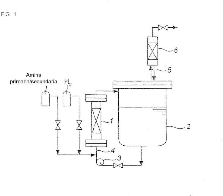 Procedimiento de producción de aminas terciarias.