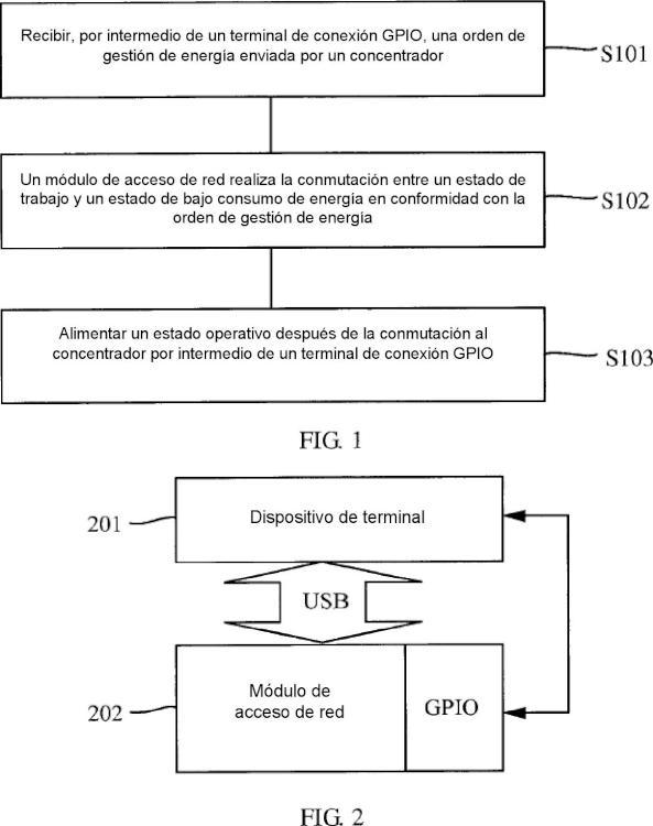 Método y aparato de gestión de energía de un módulo de acceso de red.
