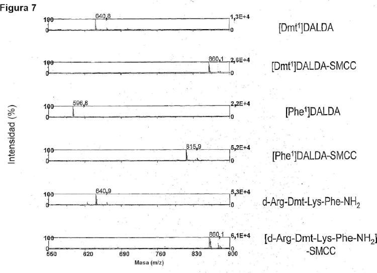 Método y complejos portadores para suministrar moléculas a células.