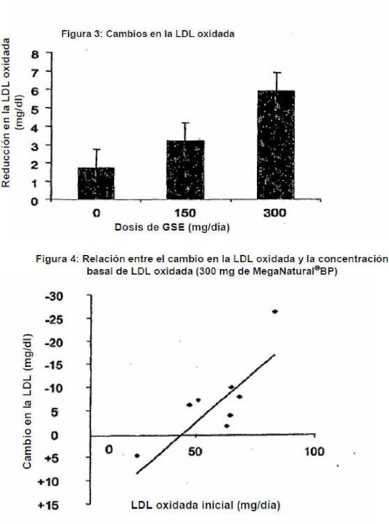 Procedimiento de reducción de la presión sanguínea en individuos prehipertensos y/o individuos con síndrome metabólico.