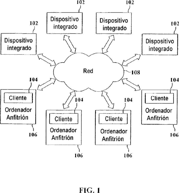 Método y sistema para ampliar las capacidades de dispositivos integrados a través de clientes de red.