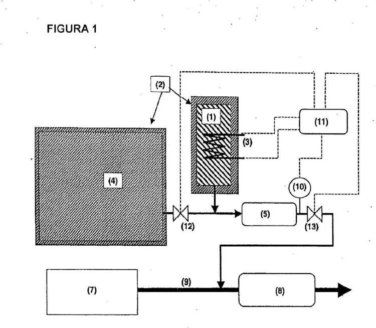 Método y dispositivo para almacenamiento y suministro de amoniaco usando re-saturación in situ de una unidad de suministro.