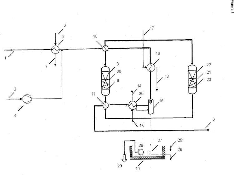 Procedimiento para la eliminación de sulfuro de hidrógeno de una corriente gaseosa.
