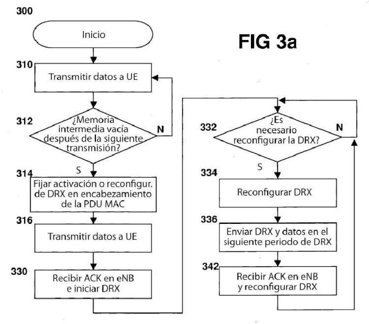 Configuración de un ciclo de DRX largo en una red de comunicación móvil LTE (E-UTRA).