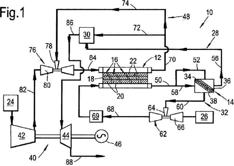 Un sistema de celdas de combustible de óxido sólido y un método para operar un sistema de celdas de combustible de óxido sólido.