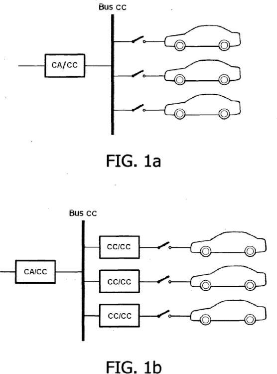 Sistema de carga para vehículos eléctricos.