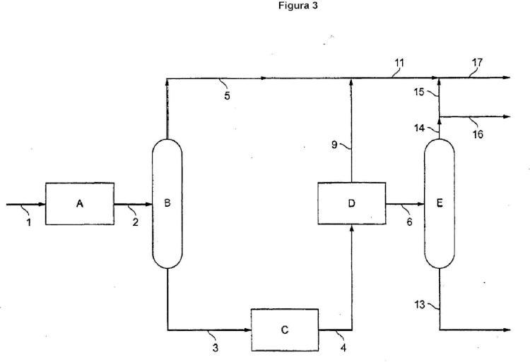 Proceso de producción de una fracción hidrocarbonada con un alto octanaje y un bajo contenido de azufre.