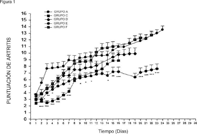 Células madre mesenquimales derivadas de tejido adiposo para administración intralinfática en enfermedades autoimmunes e inflamatorias.