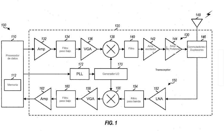 Monitor de corriente de polarización y mecanismo de control para amplificadores.