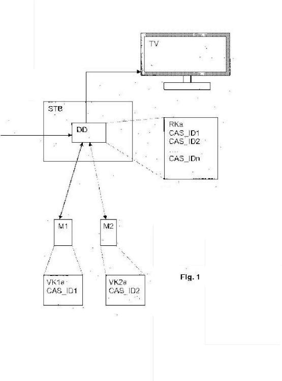 Método de protección de datos intercambiados entre un dispositivo de tratamiento multimedia y un módulo de seguridad.