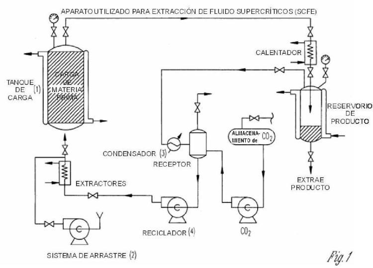 Preparación de poliésteres biodegradables con bajas propiedades de absorción rápida mediante extracción de fluido supercrítico.