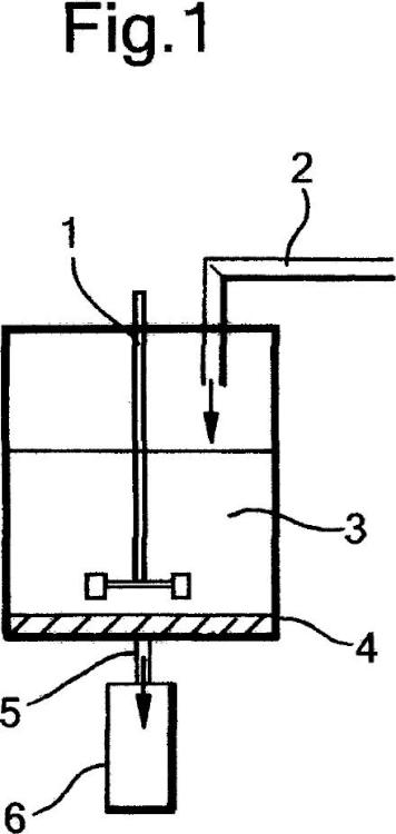 Procedimiento para retirar poli(óxido de propileno) de óxido de propileno por separación en membrana.