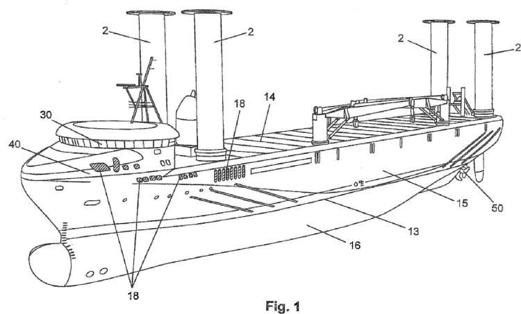 Rotor Magnus.