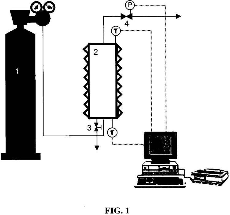Procedimiento para pretratar biomasa lignocelulósica mediante oxidación química a alta presión.