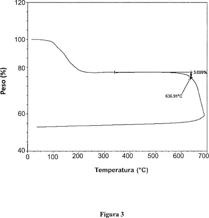 Nuevos materiales compuestos inorganicos salinos para la fabricacion de fluidos caloportadores y concentradores.