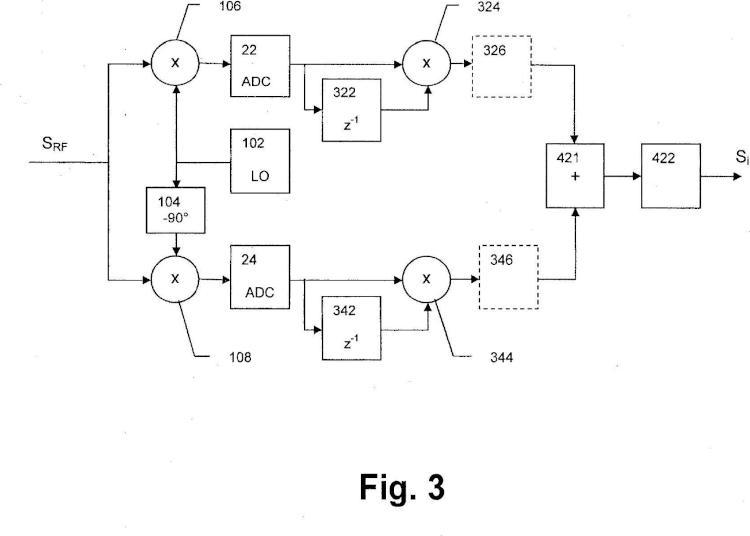 Método y aparato para la desmodulación de señales moduladas con modulación binaria por desplazamiento diferencial de fase.