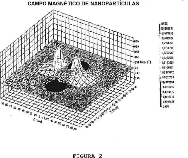 Un método de resonancia magnética para detectar y confirmar analitos.