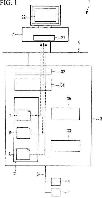 Dispositivo de monitorización de control de aire acondicionado y sistema de monitorización de control de aire acondicionado.