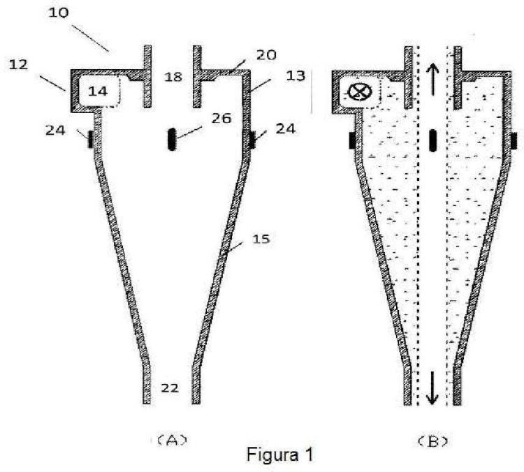 Sistema de control de estabilidad para un hidrociclón.