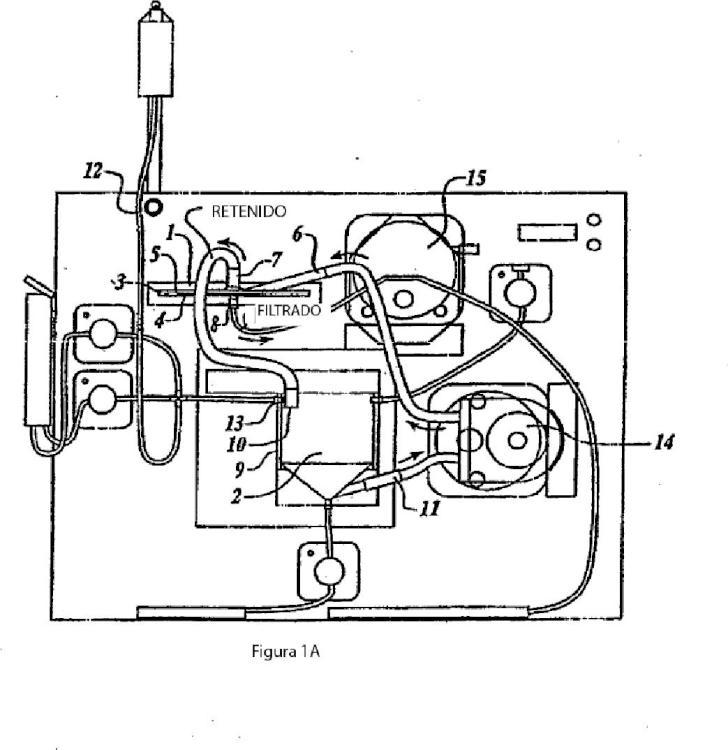 Uso de un dispositivo de filtración de flujo tangencial y métodos para el enriquecimiento de leucocitos.