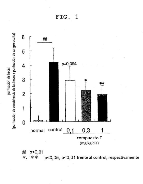 Nuevo derivado de la prostaglandina I2.
