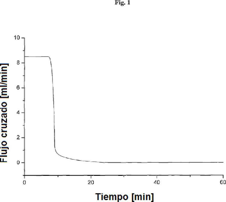 Polibutadieno catalizado con neodimio bimodal.