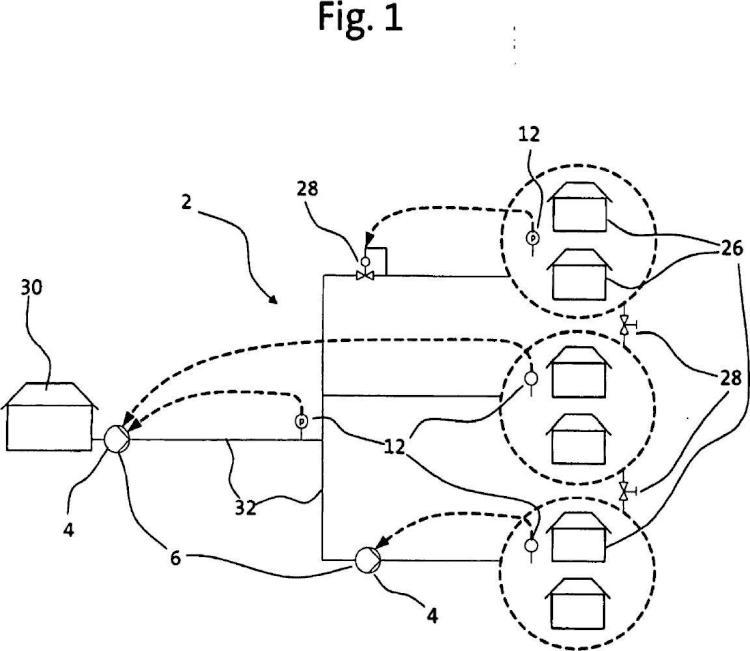 Sistema y método para controlar la presión en una red.