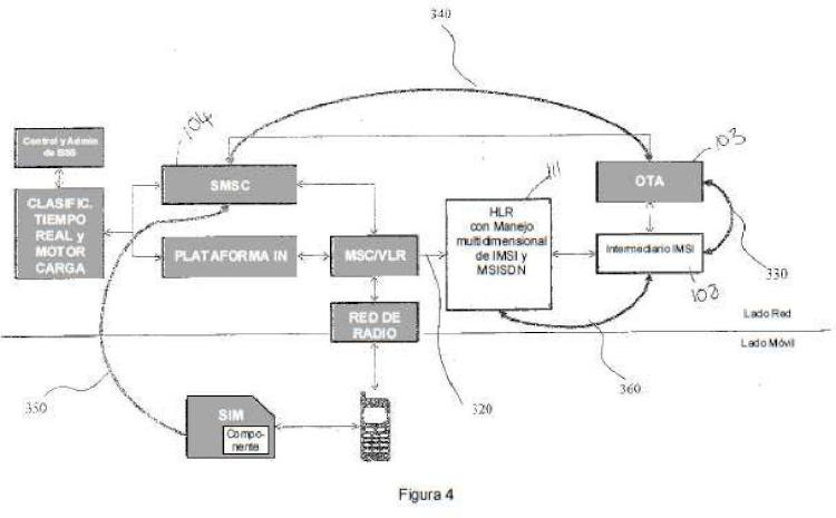Intermediario para el manejo de identificación del suscriptor para redes fijas/móviles.