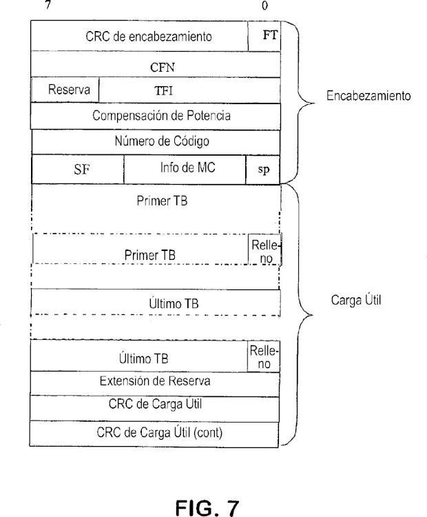 Transmisión de datos de una red de comunicaciones.