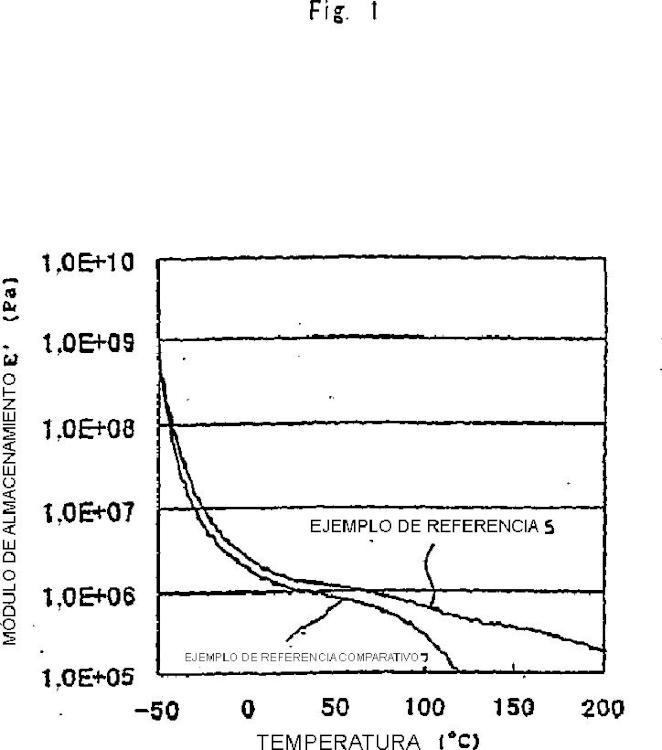 Composición elastomérica termoplástica.