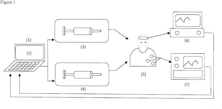 Sistema de control fuzzy multivariable para la regulación simultánea del estado hipnótico y analgésico de un paciente.
