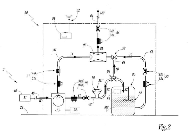 Sistema y procedimiento de relleno de una cuba de pulverizador.