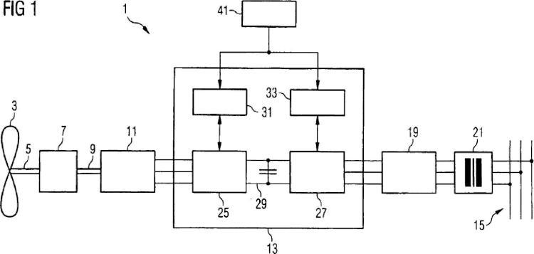 Método y sistema de control para controlar la conversión de potencia en un convertidor de potencia.