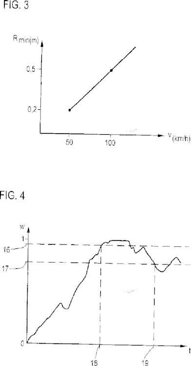 Procedimiento de detección de perturbaciones del proceso de medición de una disposición de medición con ultrasonido de un vehículo de motor y vehículo de motor.