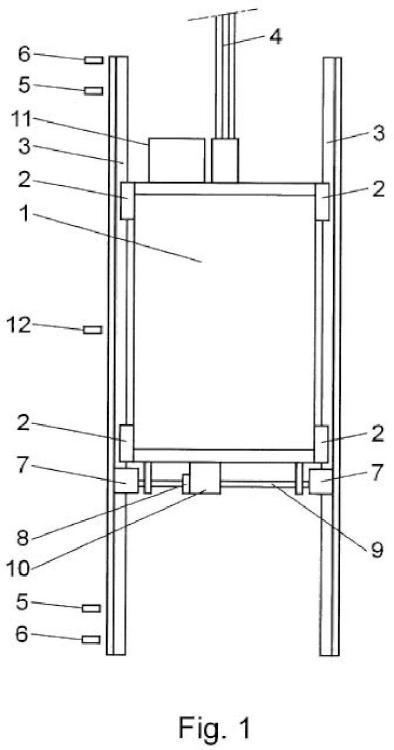 Sistema de control de posicionamiento, de limitación de velocidad y de movimientos incontrolados de cabina, o contrapeso, de un ascensor.